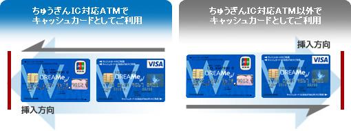 DREAMe-Wカードの使い方 | カードラインナップ | クレジットカード ...